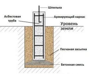 Фундамент из асбестоцементных труб своими руками