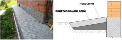 Как выровнять бетонную площадку на улице?